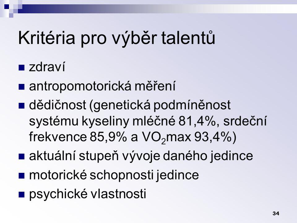 34 Kritéria pro výběr talentů zdraví antropomotorická měření dědičnost (genetická podmíněnost systému kyseliny mléčné 81,4%, srdeční frekvence 85,9% a VO 2 max 93,4%) aktuální stupeň vývoje daného jedince motorické schopnosti jedince psychické vlastnosti