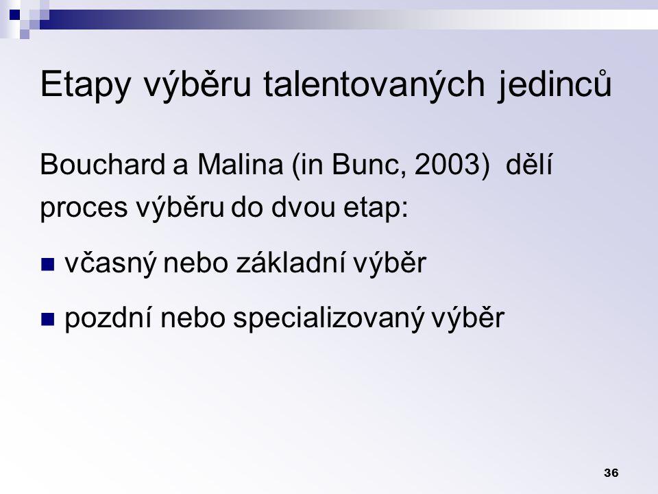36 Etapy výběru talentovaných jedinců Bouchard a Malina (in Bunc, 2003) dělí proces výběru do dvou etap: včasný nebo základní výběr pozdní nebo specializovaný výběr