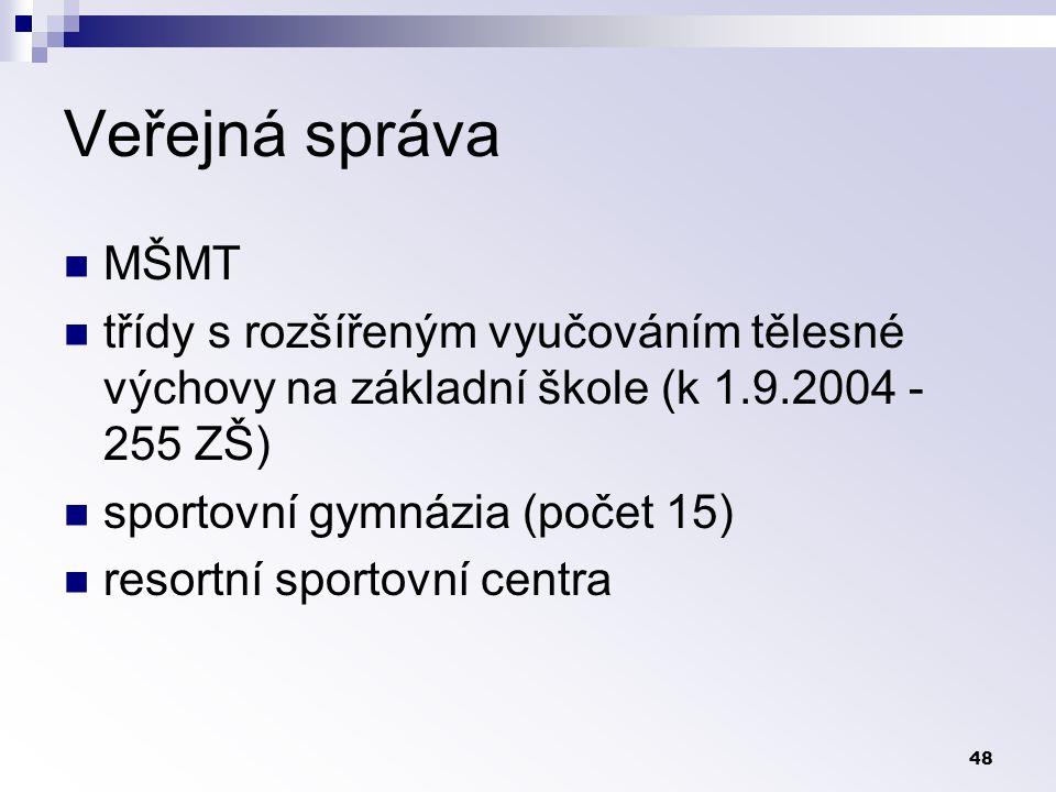 48 Veřejná správa MŠMT třídy s rozšířeným vyučováním tělesné výchovy na základní škole (k 1.9.2004 - 255 ZŠ) sportovní gymnázia (počet 15) resortní sportovní centra