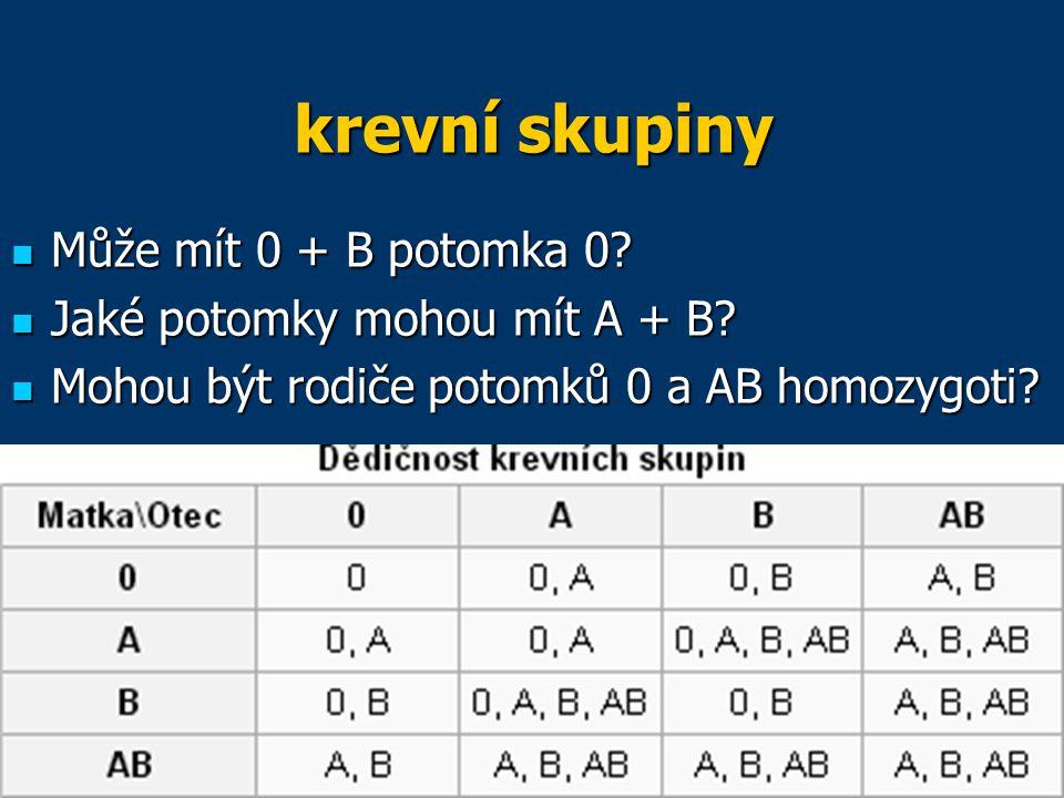 krevní skupiny Může mít 0 + B potomka 0.Může mít 0 + B potomka 0.