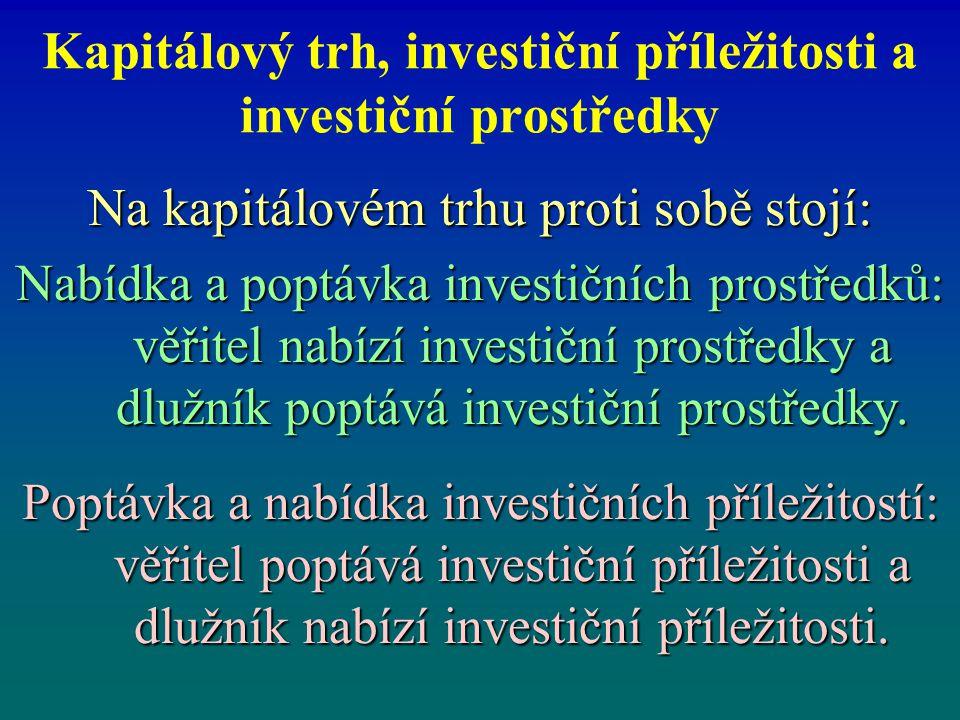 Kapitálový trh, investiční příležitosti a investiční prostředky Na kapitálovém trhu proti sobě stojí: Nabídka a poptávka investičních prostředků: věři
