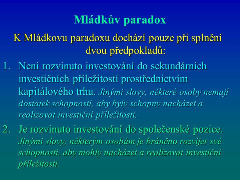 Mládkův paradox K Mládkovu paradoxu dochází pouze při splnění dvou předpokladů: 1.Není rozvinuto investování do sekundárních investičních příležitostí