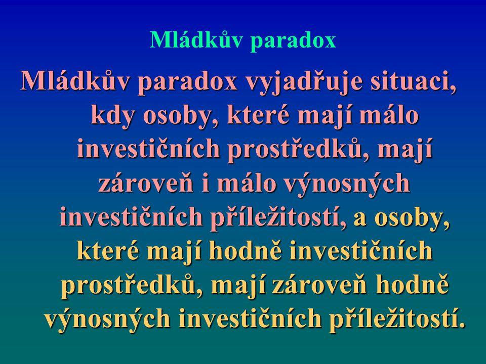 Mládkův paradox Mládkův paradox vyjadřuje situaci, kdy osoby, které mají málo investičních prostředků, mají zároveň i málo výnosných investičních příl