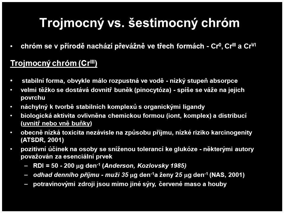 Trojmocný vs. šestimocný chróm chróm se v přírodě nachází převážně ve třech formách - Cr 0, Cr III a Cr VI Trojmocný chróm (Cr III ) stabilní forma, o