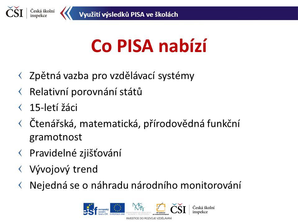 Mezinárodní zpráva Národní zpráva Datové soubory Uvolněné úlohy Koncepční rámec Zpětná vazba pro zapojené školy Výstupy a využití - přehled Využití výsledků PISA ve školách