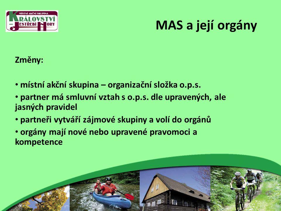 MAS a její orgány Změny: místní akční skupina – organizační složka o.p.s.
