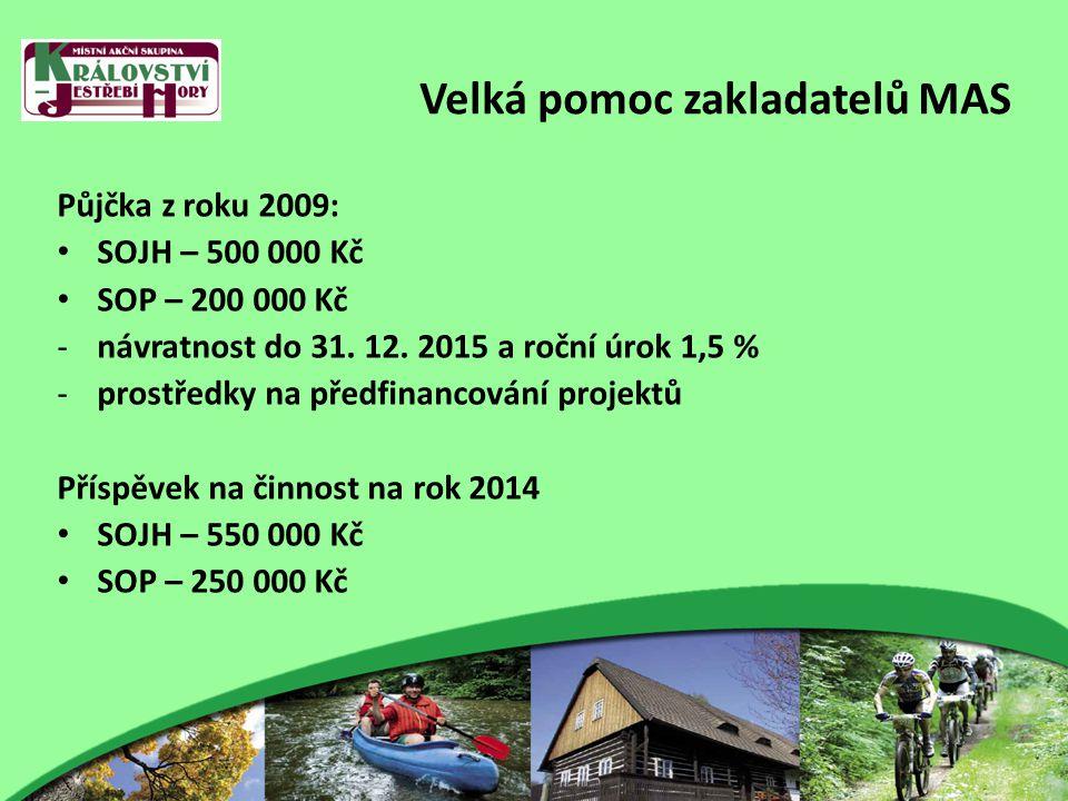 Velká pomoc zakladatelů MAS Půjčka z roku 2009: SOJH – 500 000 Kč SOP – 200 000 Kč -návratnost do 31.
