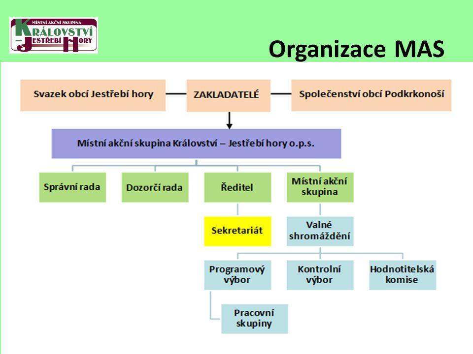 Proč být přísný.MAS musí veškeré změny v orgánem, v partnerské základně, v sekretariátu atd.