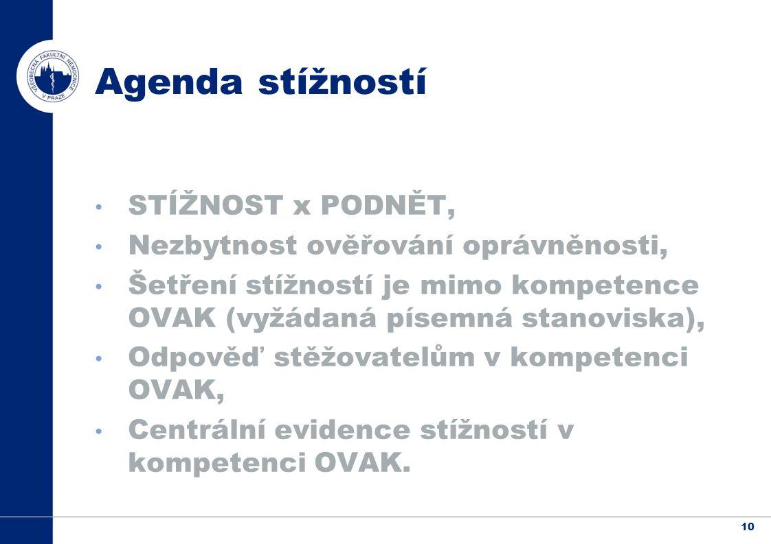 10 Agenda stížností STÍŽNOST x PODNĚT, Nezbytnost ověřování oprávněnosti, Šetření stížností je mimo kompetence OVAK (vyžádaná písemná stanoviska), Odpověď stěžovatelům v kompetenci OVAK, Centrální evidence stížností v kompetenci OVAK.