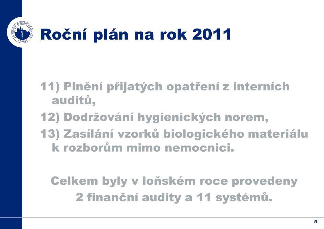 5 Roční plán na rok 2011 11) Plnění přijatých opatření z interních auditů, 12) Dodržování hygienických norem, 13) Zasílání vzorků biologického materiálu k rozborům mimo nemocnici.
