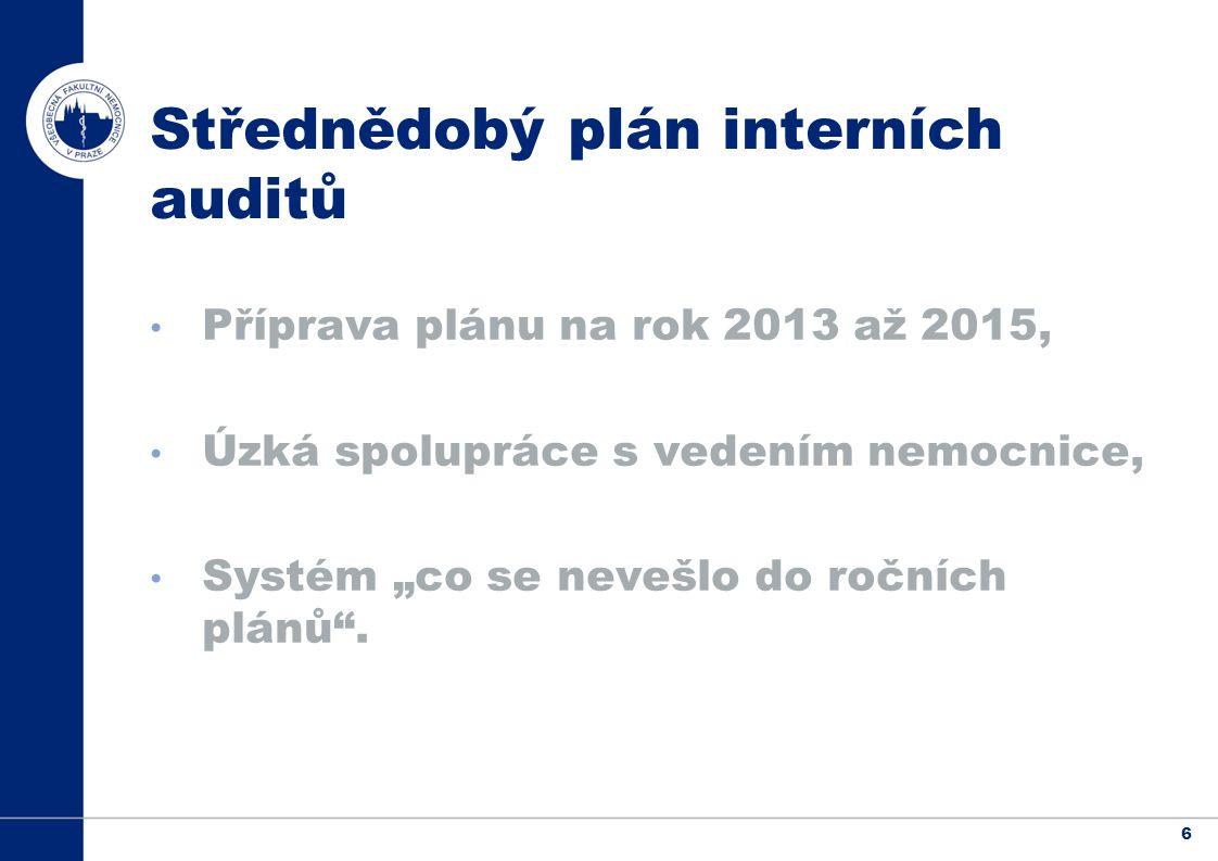 """6 Střednědobý plán interních auditů Příprava plánu na rok 2013 až 2015, Úzká spolupráce s vedením nemocnice, Systém """"co se nevešlo do ročních plánů ."""