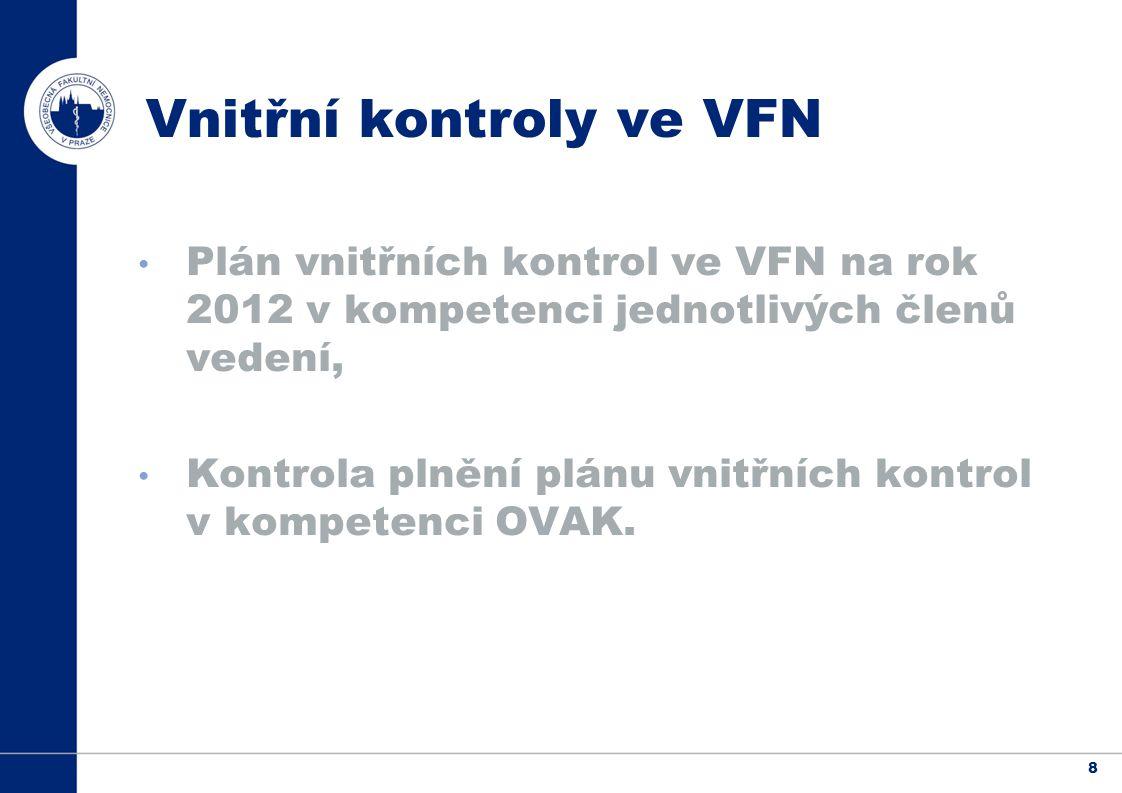 8 Vnitřní kontroly ve VFN Plán vnitřních kontrol ve VFN na rok 2012 v kompetenci jednotlivých členů vedení, Kontrola plnění plánu vnitřních kontrol v kompetenci OVAK.