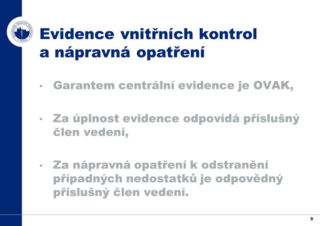 9 Evidence vnitřních kontrol a nápravná opatření Garantem centrální evidence je OVAK, Za úplnost evidence odpovídá příslušný člen vedení, Za nápravná opatření k odstranění případných nedostatků je odpovědný příslušný člen vedení.