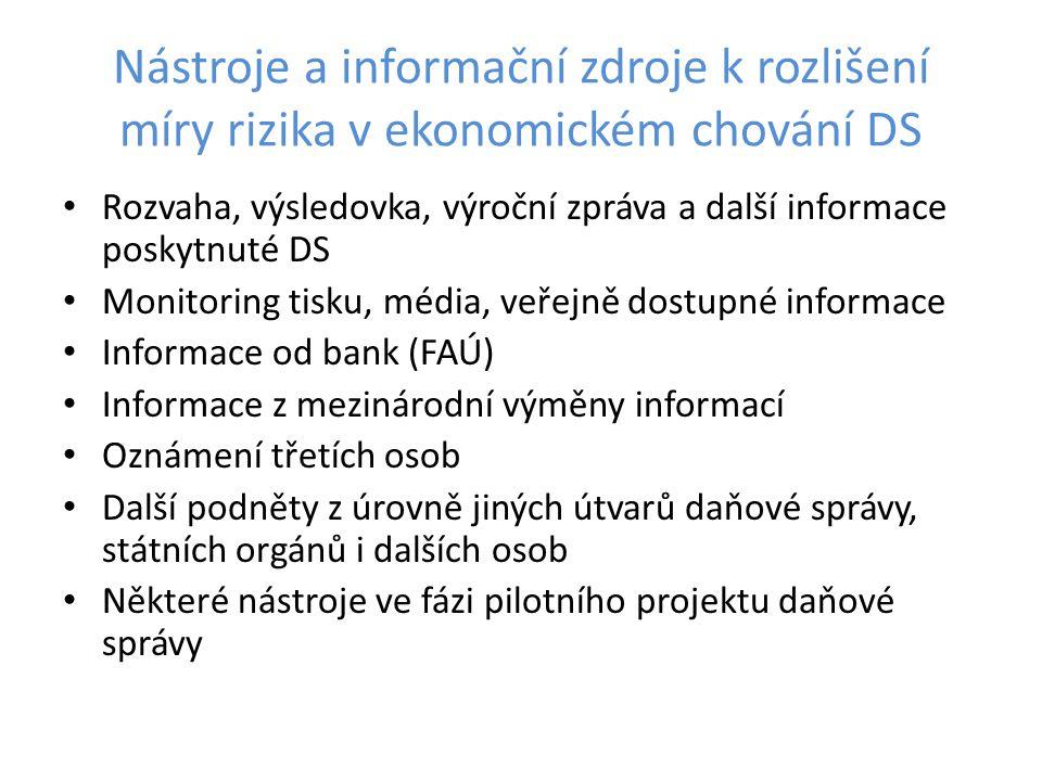 Nástroje a informační zdroje k rozlišení míry rizika v ekonomickém chování DS Rozvaha, výsledovka, výroční zpráva a další informace poskytnuté DS Moni