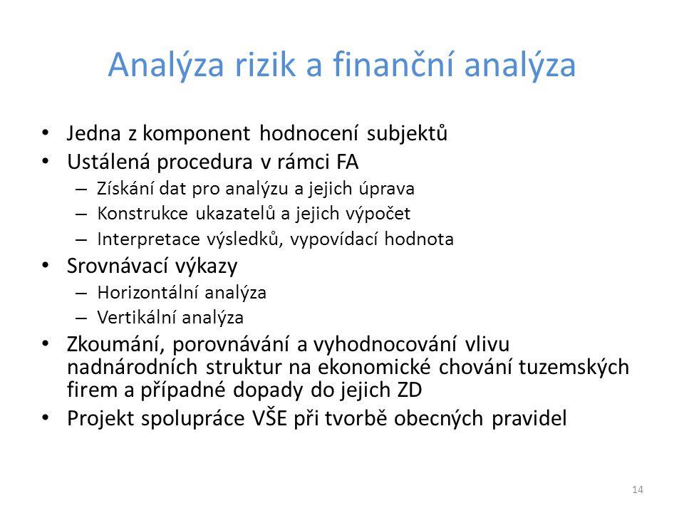 Analýza rizik a finanční analýza Jedna z komponent hodnocení subjektů Ustálená procedura v rámci FA – Získání dat pro analýzu a jejich úprava – Konstr
