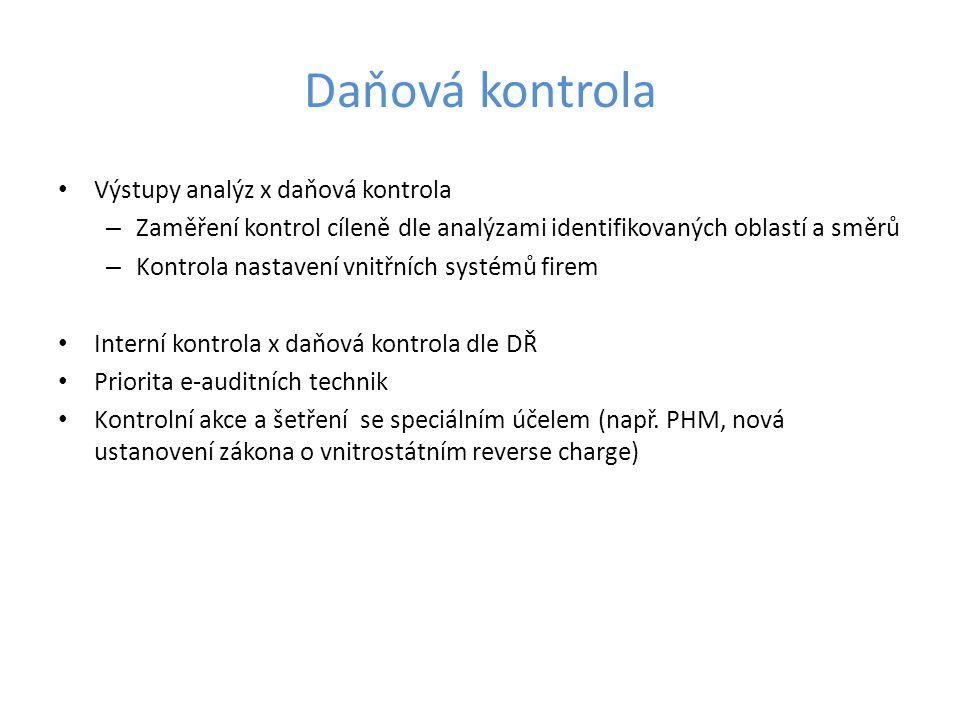 Daňová kontrola Výstupy analýz x daňová kontrola – Zaměření kontrol cíleně dle analýzami identifikovaných oblastí a směrů – Kontrola nastavení vnitřní