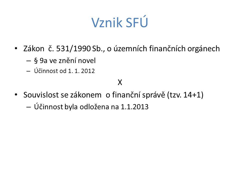 Vznik SFÚ Zákon č. 531/1990 Sb., o územních finančních orgánech – § 9a ve znění novel – Účinnost od 1. 1. 2012 X Souvislost se zákonem o finanční sprá