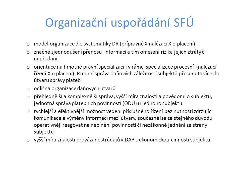 Organizační struktura a priority SFÚ Celostátní působnost – jednotná spisová služba všech pracovišť po ČR Otevřená komunikace s daňovými subjekty i neformální, zejména v rovině zjišťovací Důraz na elektronickou komunikaci a správu Jednotná interpretace a aplikace daňových zákonů, zobjektivnění řízení o opravných prostředcích na 1.stupni – odbor metodiky SFÚ Segmentace poplatníků v různých rovinách (sektory,komodity, rizika apod.) – zejména v rovině nalézací a vymáhání nedoplatků Dobrovolné plnění povinností, součinnost SFÚ x kontrolně dozorová činnost SFÚ Správa holdingů a skupin, jejichž členové působí v různých sektorech