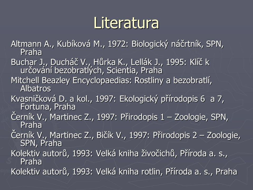 WWW zdroje www.scienceclass.com www.enchantedlearning.com www.biolib.cz www.earthlife.net http://animaldiversity.ummz.umich.edu /site/index.html http://animaldiversity.ummz.umich.edu /site/index.html http://cs.wikipedia.org