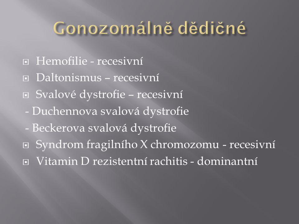  Hemofilie - recesivní  Daltonismus – recesivní  Svalové dystrofie – recesivní - Duchennova svalová dystrofie - Beckerova svalová dystrofie  Syndr