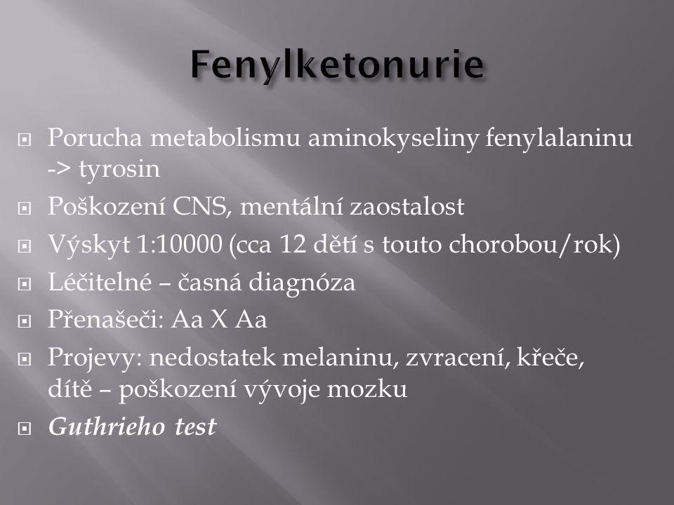  Porucha metabolismu aminokyseliny fenylalaninu -> tyrosin  Poškození CNS, mentální zaostalost  Výskyt 1:10000 (cca 12 dětí s touto chorobou/rok) 