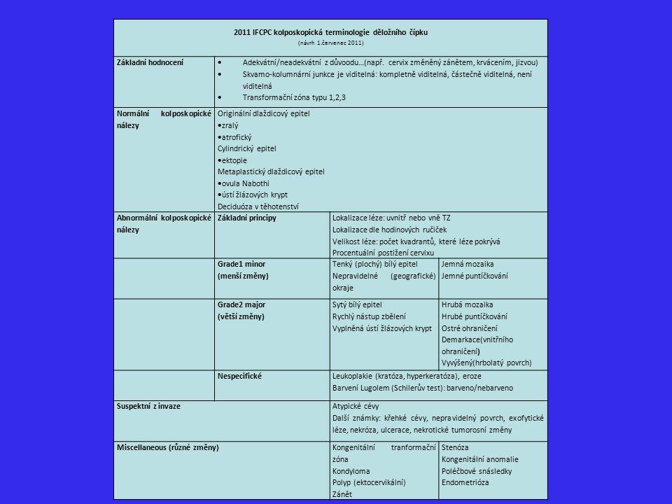 2011 IFCPC kolposkopická terminologie děložního čípku (návrh 1.červenec 2011) Základní hodnocení  Adekvátní/neadekvátní z důvoodu…(např. cervix změně