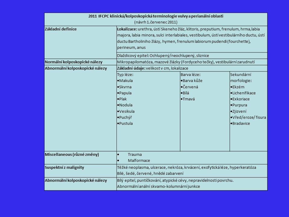 2011 IFCPC klinická/kolposkopická terminologie vulvy a perianální oblasti (návrh 1.červenec 2011) Základní definice Lokalizace: urethra, ústí Skeneho