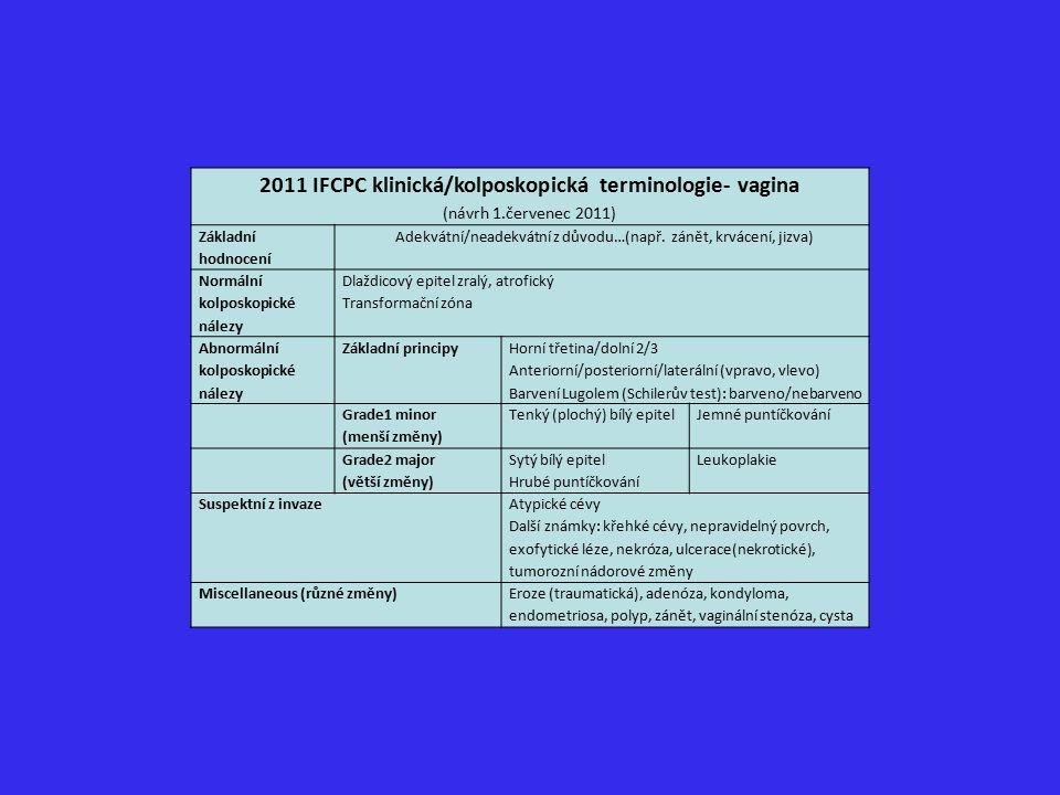 2011 IFCPC klinická/kolposkopická terminologie- vagina (návrh 1.červenec 2011) Základní hodnocení Adekvátní/neadekvátní z důvodu…(např. zánět, krvácen
