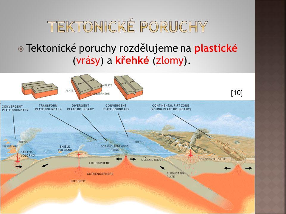  Podsouvání desek pod sebe se nazývá subdukce.  Má za následek únik zemské energie a vytvoření tektonické poruchy. Zabývá se jimi věda tektonika. [1