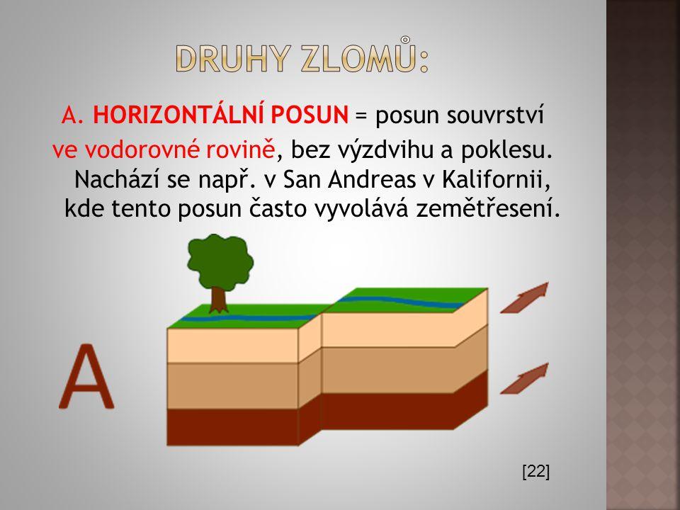  Napětím v zemské kůře se vytvořily ve vrstvách pukliny a trhliny, které vedly až k přetržení vrstev (ke zlomům). [20] [21]