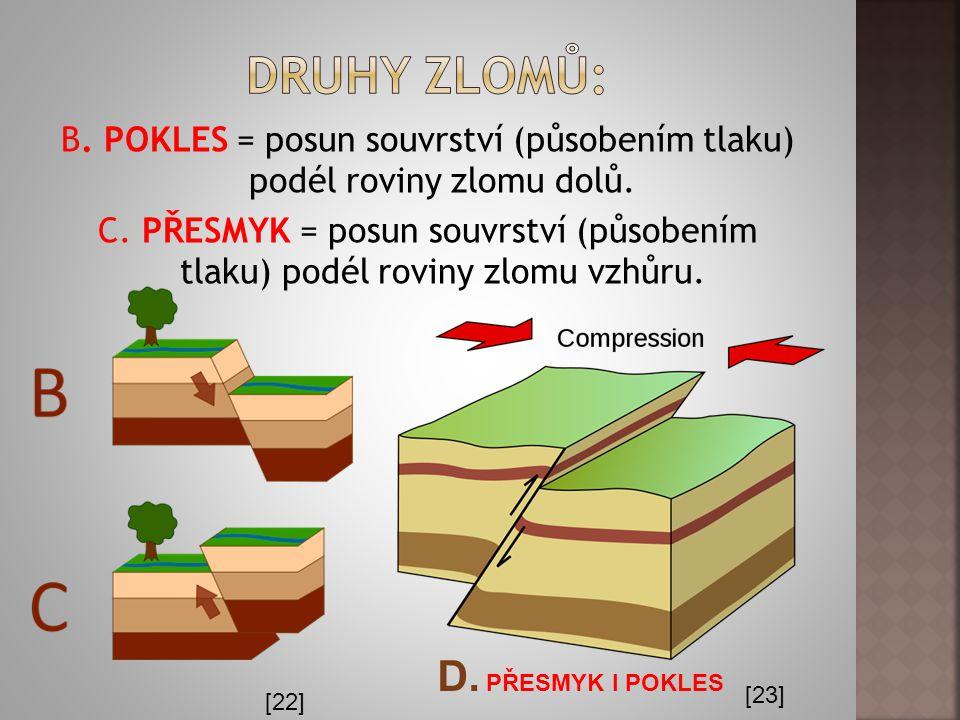 A. HORIZONTÁLNÍ POSUN = posun souvrství ve vodorovné rovině, bez výzdvihu a poklesu. Nachází se např. v San Andreas v Kalifornii, kde tento posun čast