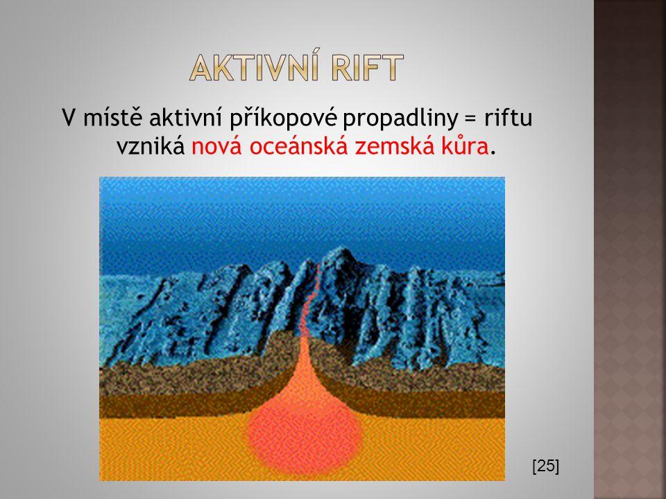  Postupný pokles podle pásu zlomů se nazývá příkopová propadlina = rift (např. Podkrušnohorská příkopová propadlina s ložisky hnědého uhlí).  Postup