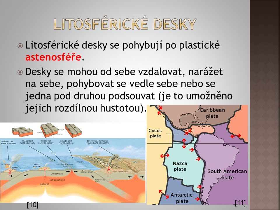  Ze souvrství je uspořádána litosféra.  Sahá do hloubky 100 − 150 km a je rozlámána na litosférické desky.  Litosférické desky rozdělujeme podle je