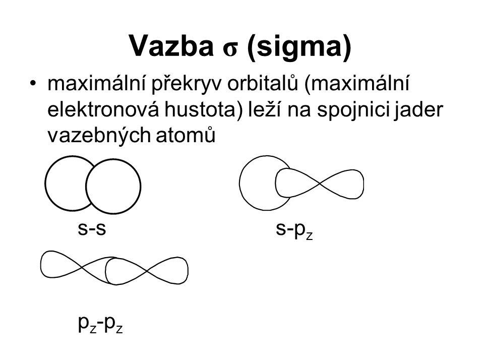 Vazba σ (sigma) maximální překryv orbitalů (maximální elektronová hustota) leží na spojnici jader vazebných atomů s-s s-p z p z -p z