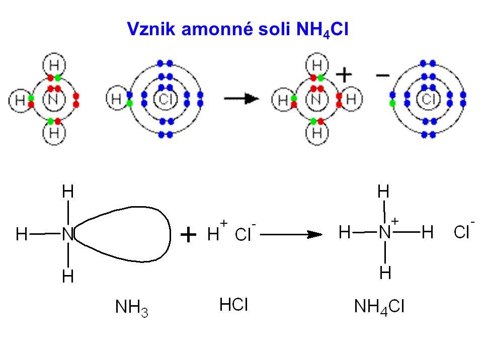 Vznik amonné soli NH 4 Cl