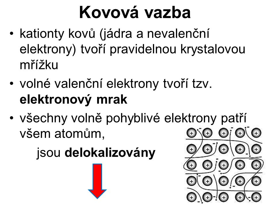 Kovová vazba kationty kovů (jádra a nevalenční elektrony) tvoří pravidelnou krystalovou mřížku volné valenční elektrony tvoří tzv. elektronový mrak vš