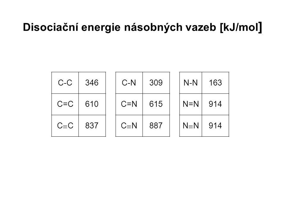 ovlivňuje výrazně řadu chemických a fyzikálních vlastností sloučenin (t t, t v aj.)