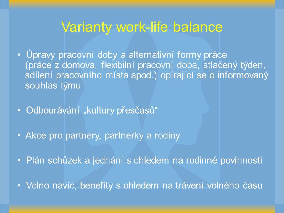"""Varianty work-life balance Úpravy pracovní doby a alternativní formy práce (práce z domova, flexibilní pracovní doba, stlačený týden, sdílení pracovního místa apod.) opírající se o informovaný souhlas týmu Odbourávání """"kultury přesčasů Akce pro partnery, partnerky a rodiny Plán schůzek a jednání s ohledem na rodinné povinnosti Volno navíc, benefity s ohledem na trávení volného času"""
