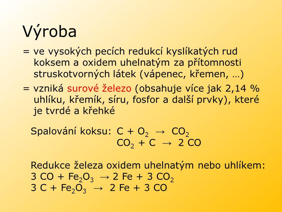 Výroba = ve vysokých pecích redukcí kyslíkatých rud koksem a oxidem uhelnatým za přítomnosti struskotvorných látek (vápenec, křemen, …) = vzniká surov