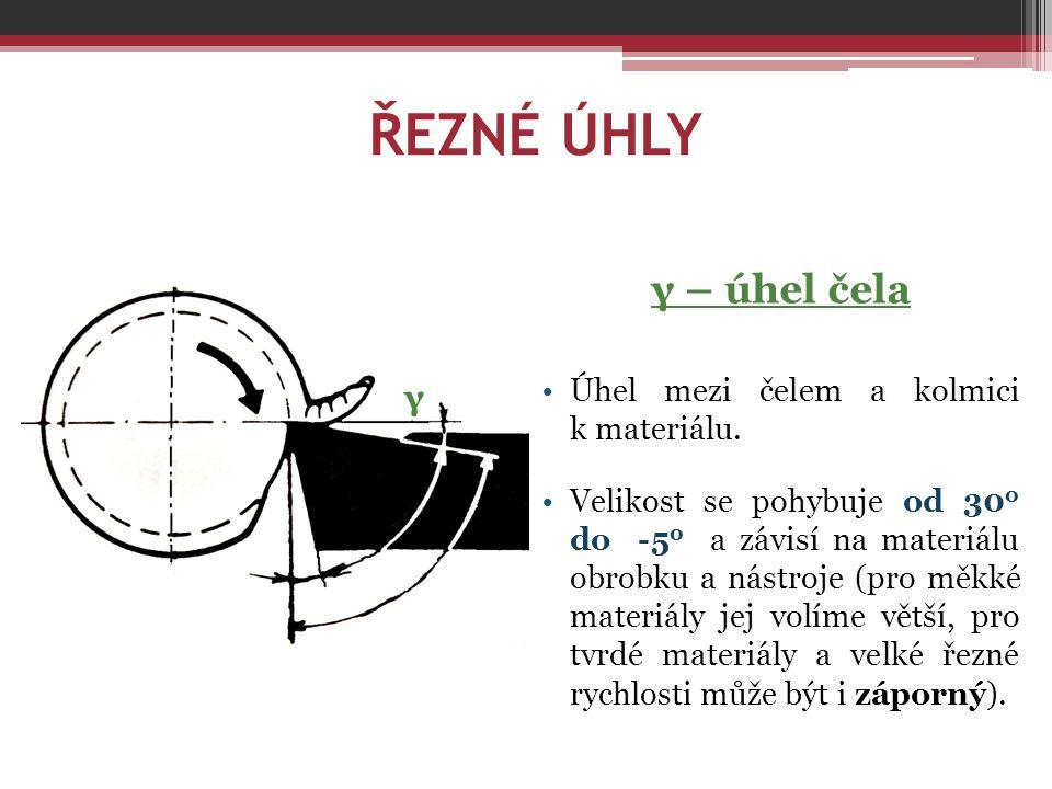 ŘEZNÉ ÚHLY γ – úhel čela Úhel mezi čelem a kolmici k materiálu. Velikost se pohybuje od 30 o do -5 o a závisí na materiálu obrobku a nástroje (pro měk
