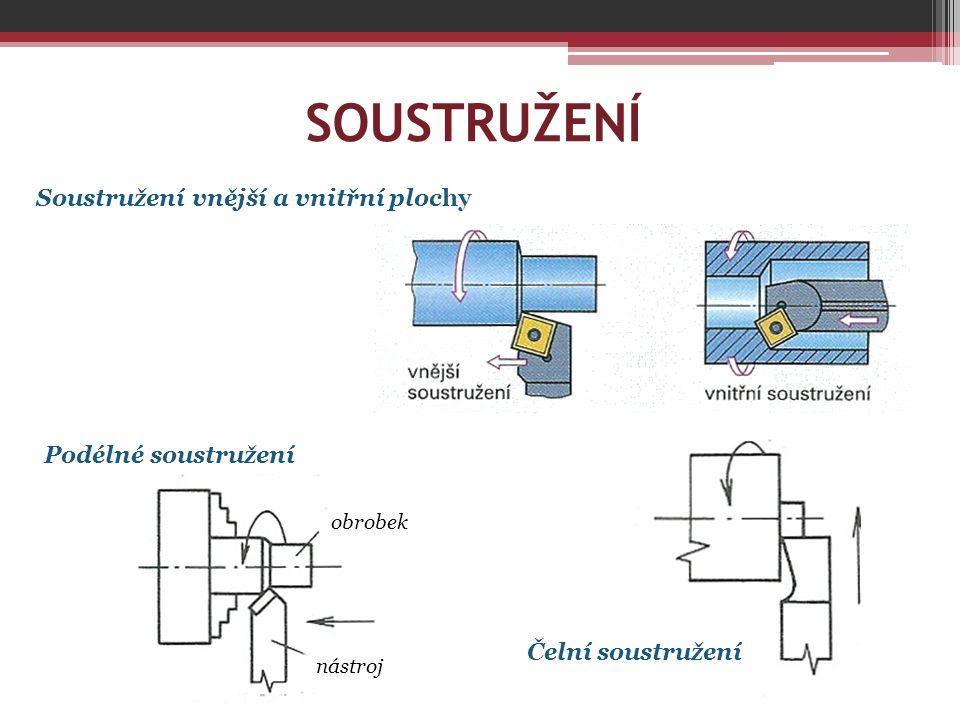 SOUSTRUŽENÍ Soustružení vnější a vnitřní plochy Podélné soustružení Čelní soustružení obrobek nástroj