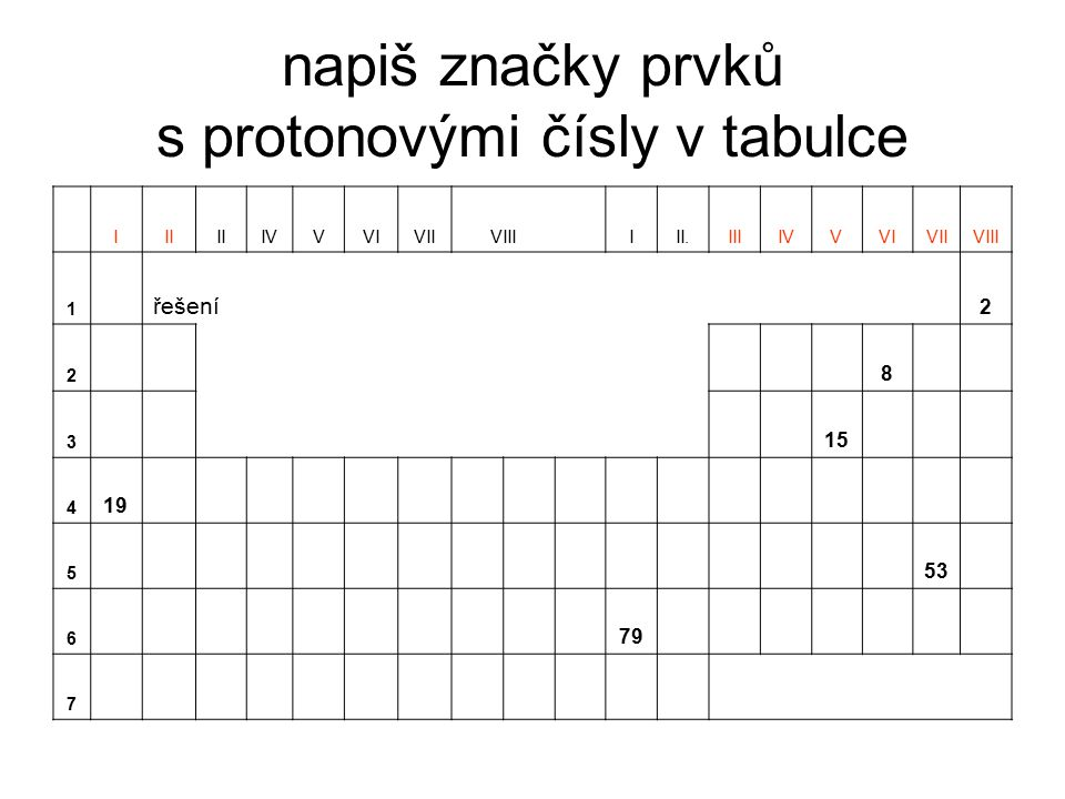 napiš značky prvků s protonovými čísly v tabulce III IVVVIVIIVIII III.IIIIVVVIVIIVIII 1 řešení 2 2 He, O, P, K, I, Au 8 3 15 4 19 5 53 6 79 7