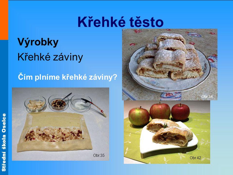 Střední škola Oselce Křehké těsto Výrobky Křehké záviny Čím plníme křehké záviny.