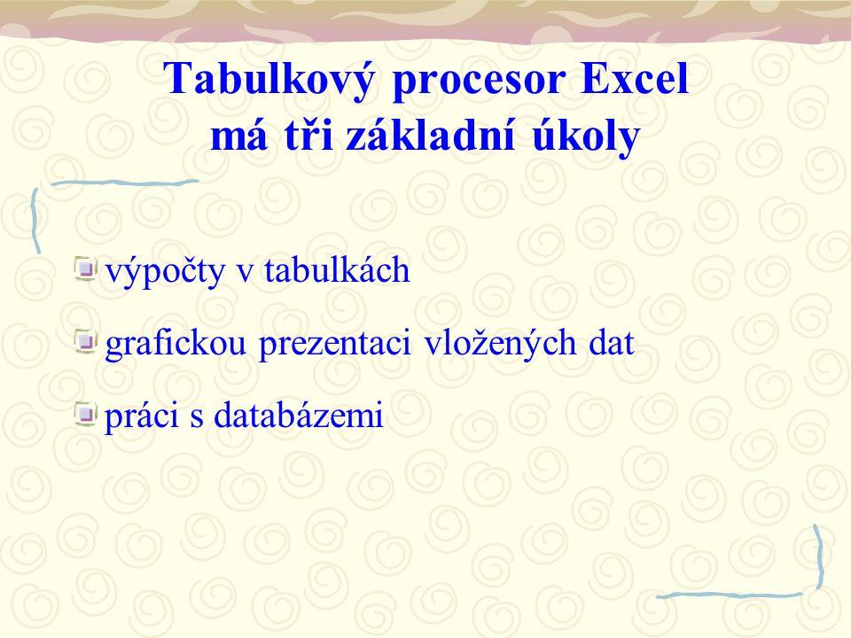 výpočty v tabulkách grafickou prezentaci vložených dat práci s databázemi Tabulkový procesor Excel má tři základní úkoly