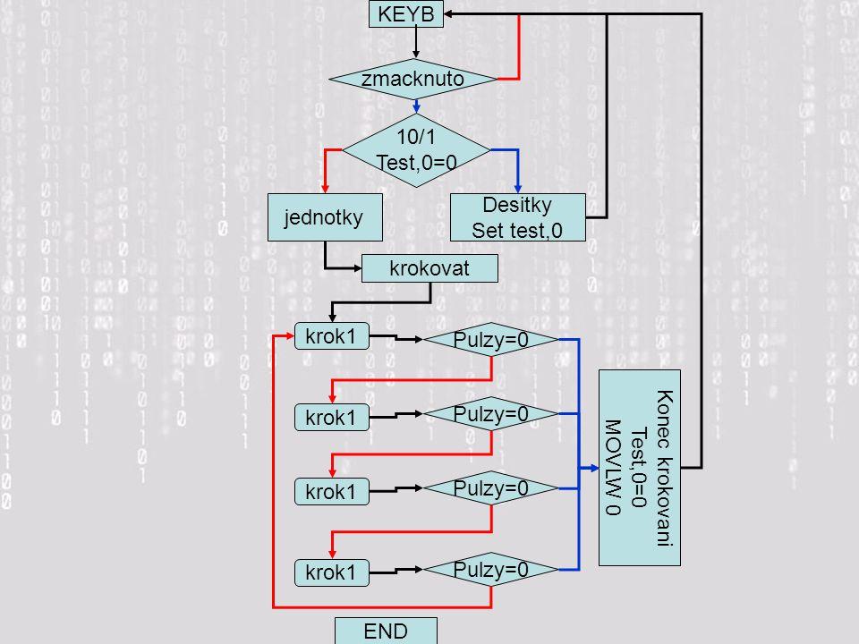 KEYB zmacknuto 10/1 Test,0=0 Desitky Set test,0 jednotky krokovat krok1 Pulzy=0 END Konec krokovani Test,0=0 MOVLW 0