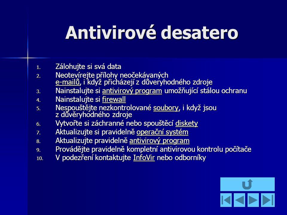 Antivirové desatero 1. Zálohujte si svá data 2.