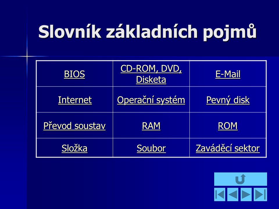 Slovník základních pojmů BIOS CD-ROM, DVD, Disketa CD-ROM, DVD, Disketa E-Mail Internet Operační systém Operační systém Pevný disk Pevný disk Převod soustav Převod soustav RAM ROM Složka Soubor Zaváděcí sektor Zaváděcí sektor