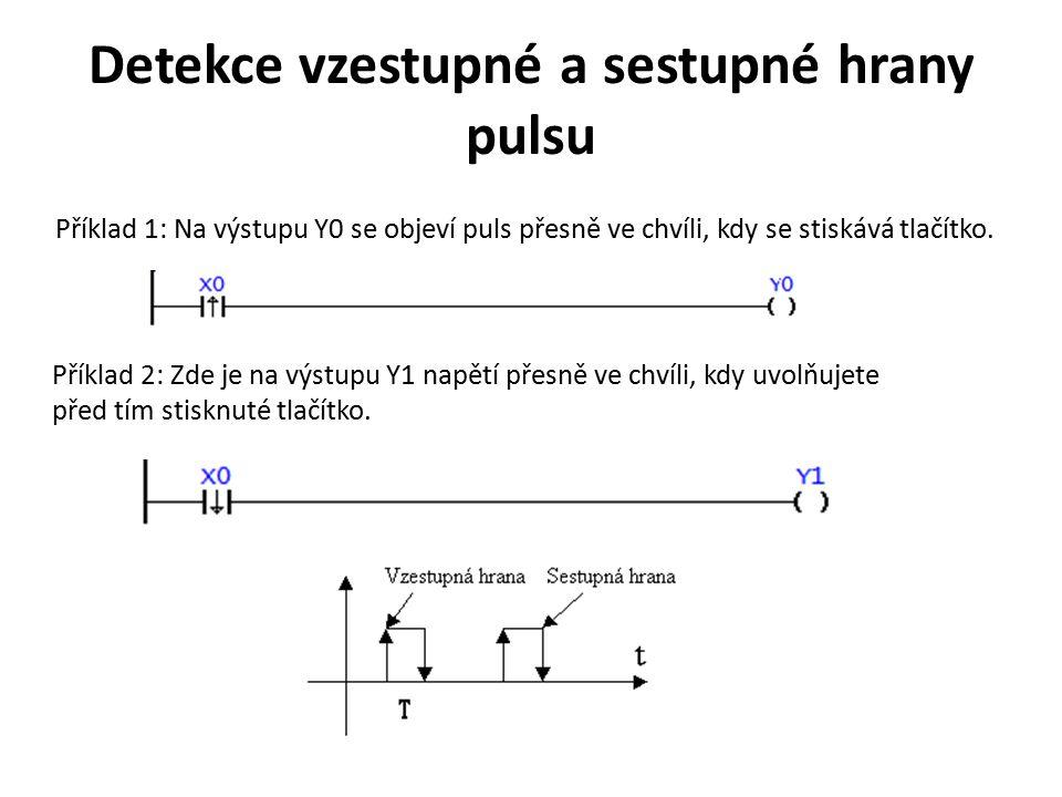 Detekce vzestupné a sestupné hrany pulsu Příklad 1: Na výstupu Y0 se objeví puls přesně ve chvíli, kdy se stiskává tlačítko. Příklad 2: Zde je na výst