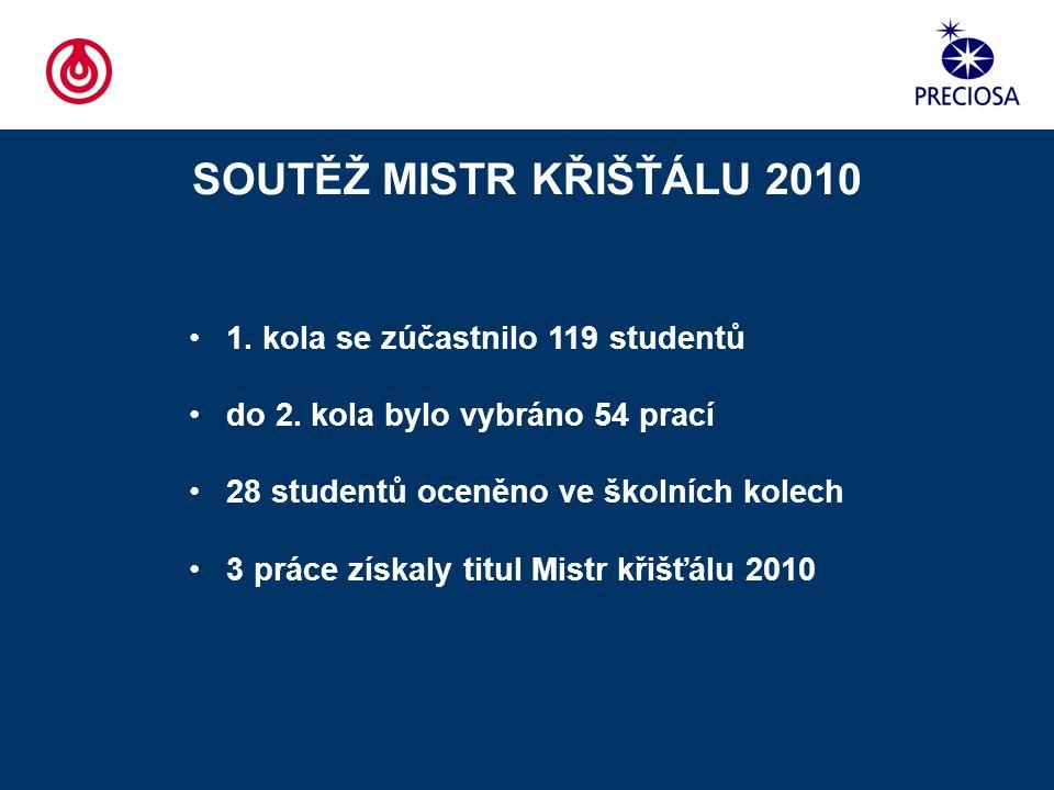 SOUTĚŽ MISTR KŘIŠŤÁLU 2010 1. kola se zúčastnilo 119 studentů do 2. kola bylo vybráno 54 prací 28 studentů oceněno ve školních kolech 3 práce získaly