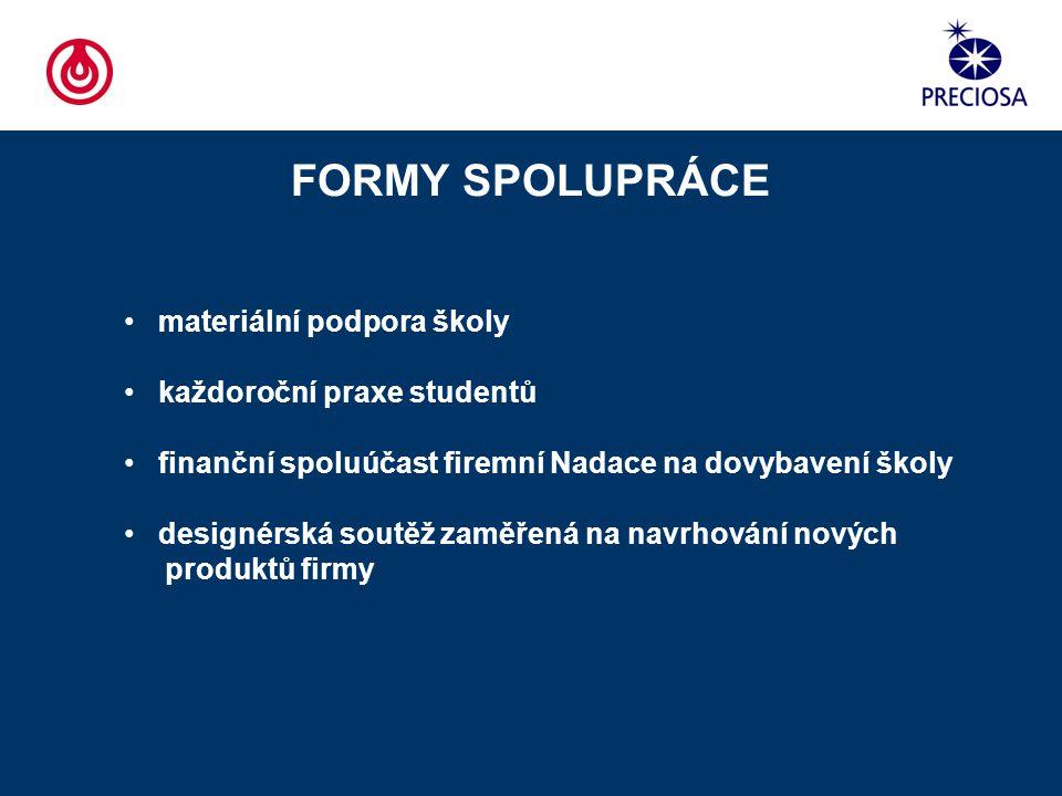 FORMY SPOLUPRÁCE materiální podpora školy každoroční praxe studentů finanční spoluúčast firemní Nadace na dovybavení školy designérská soutěž zaměřená